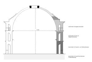 I 15. Pantheon (Querschnitt)